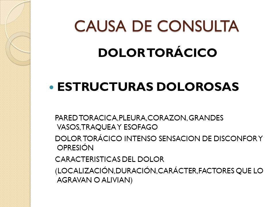 CAUSA DE CONSULTA DOLOR TORÁCICO ESTRUCTURAS DOLOROSAS PARED TORACICA,PLEURA,CORAZON, GRANDES VASOS,TRAQUEA Y ESOFAGO DOLOR TORÁCICO INTENSO SENSACION DE DISCONFOR Y OPRESIÓN CARACTERISTICAS DEL DOLOR (LOCALIZACIÓN,DURACIÓN,CARÁCTER,FACTORES QUE LO AGRAVAN O ALIVIAN)