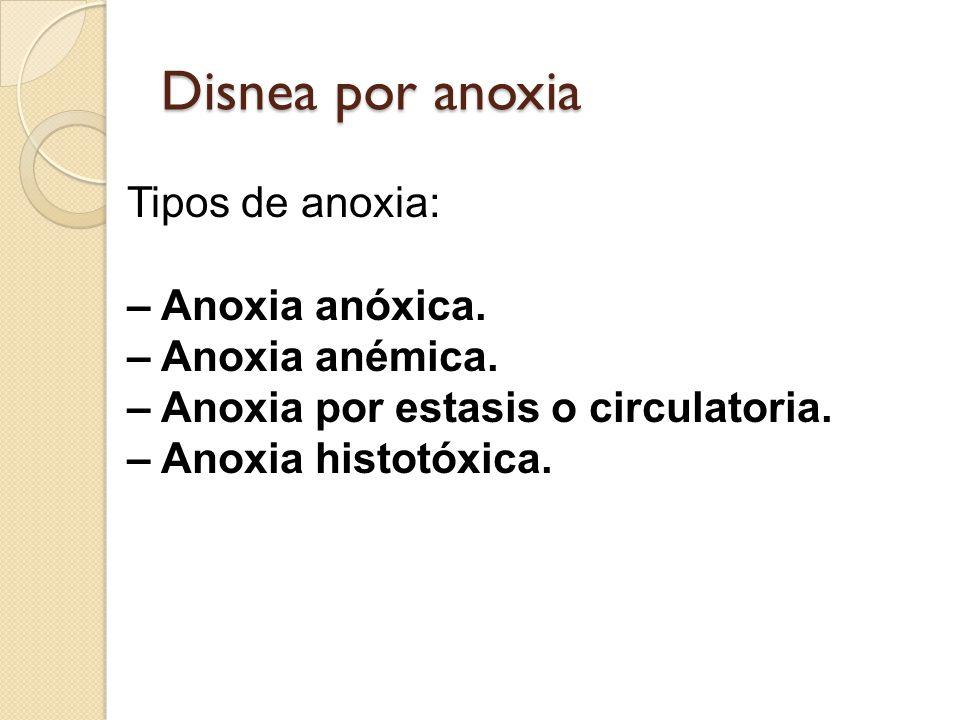 Disnea por anoxia Tipos de anoxia: – Anoxia anóxica.