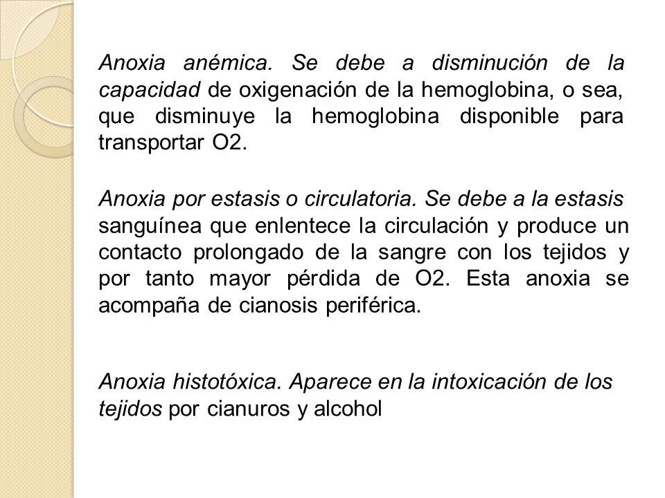 Anoxia anémica.