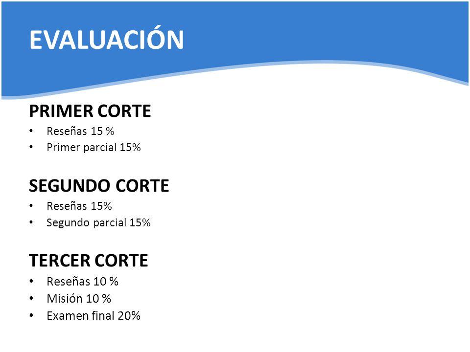 EVALUACIÓN PRIMER CORTE Reseñas 15 % Primer parcial 15% SEGUNDO CORTE Reseñas 15% Segundo parcial 15% TERCER CORTE Reseñas 10 % Misión 10 % Examen fin