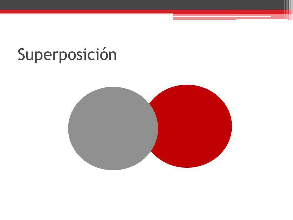 Superposición