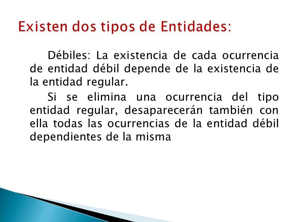 Débiles: La existencia de cada ocurrencia de entidad débil depende de la existencia de la entidad regular. Si se elimina una ocurrencia del tipo entid
