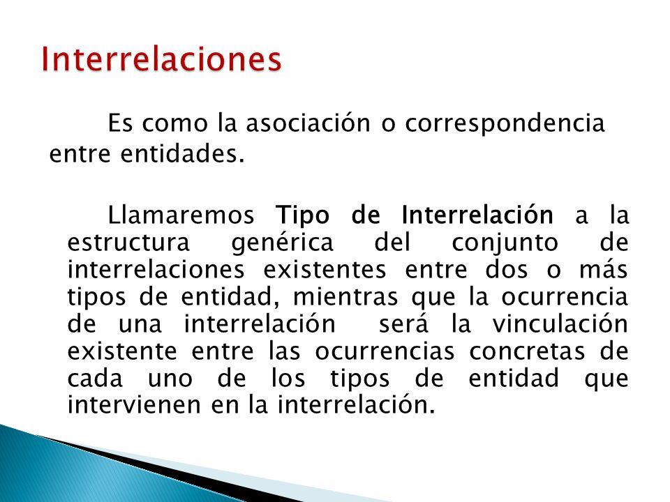 Es como la asociación o correspondencia entre entidades. Llamaremos Tipo de Interrelación a la estructura genérica del conjunto de interrelaciones exi