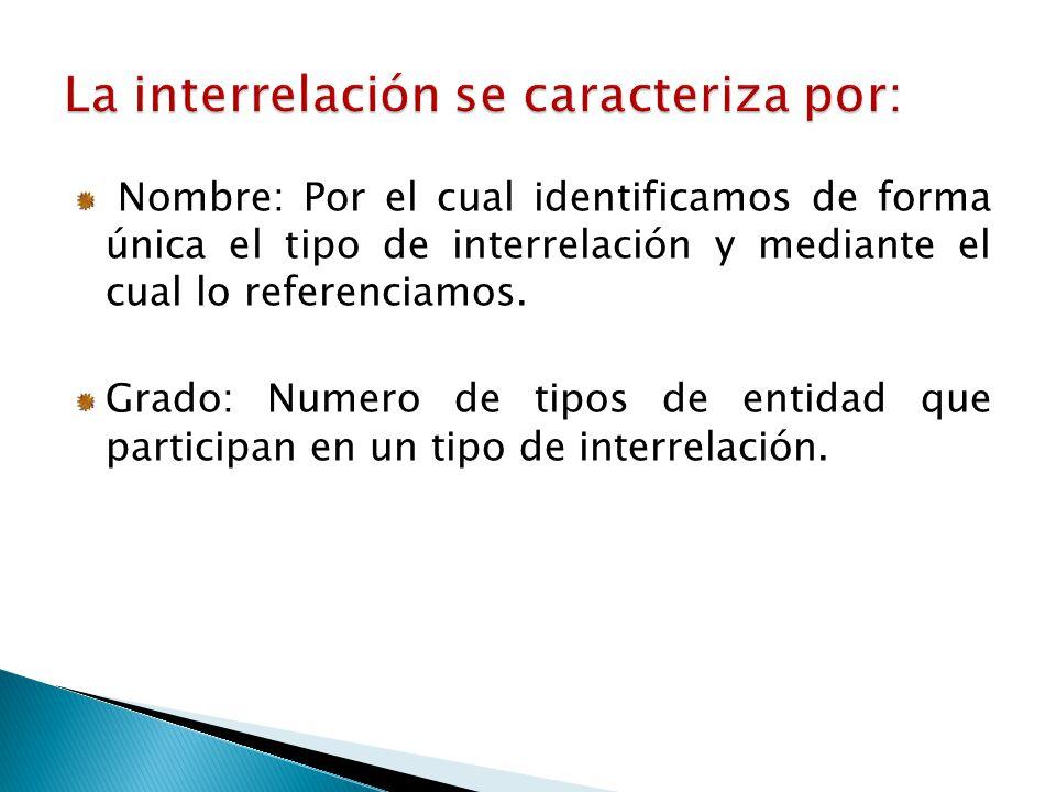 Nombre: Por el cual identificamos de forma única el tipo de interrelación y mediante el cual lo referenciamos. Grado: Numero de tipos de entidad que p