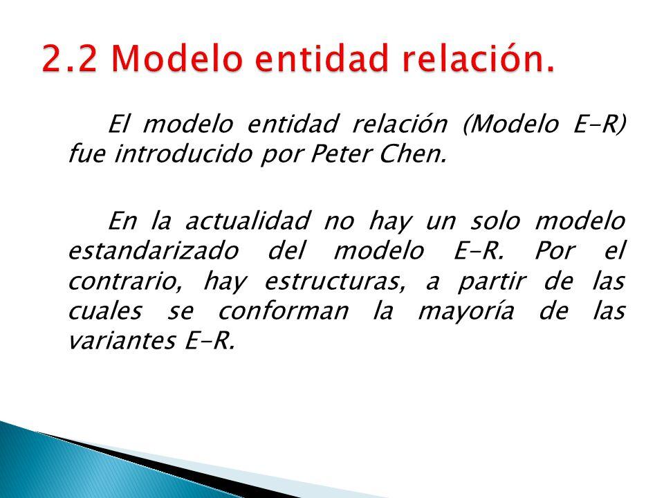 El modelo entidad relación (Modelo E-R) fue introducido por Peter Chen. En la actualidad no hay un solo modelo estandarizado del modelo E-R. Por el co