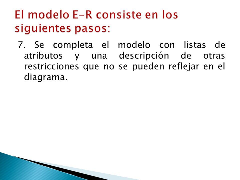 7. Se completa el modelo con listas de atributos y una descripción de otras restricciones que no se pueden reflejar en el diagrama.