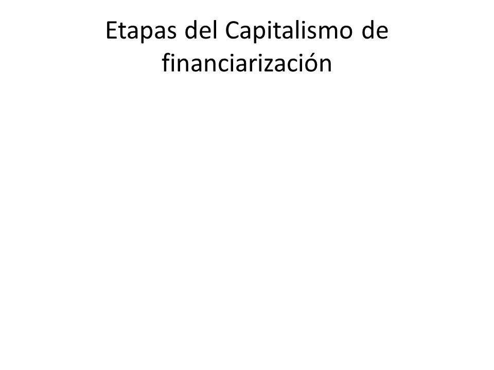 Etapas del Capitalismo de financiarización