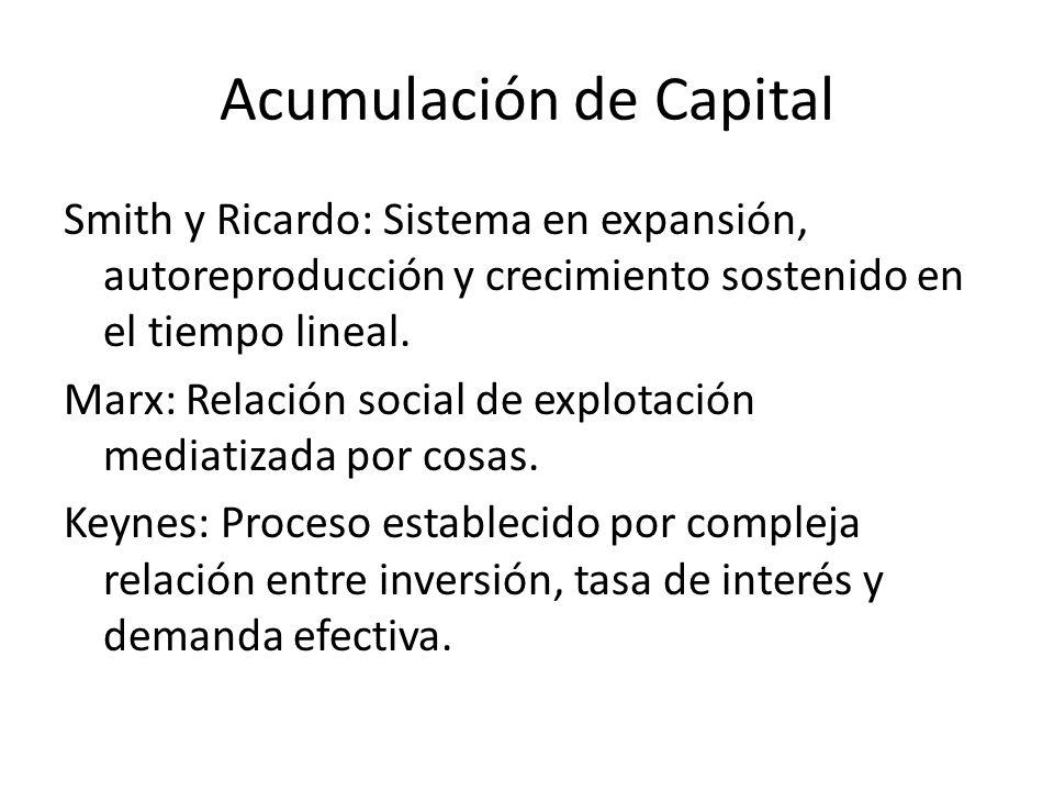 Acumulación de Capital Smith y Ricardo: Sistema en expansión, autoreproducción y crecimiento sostenido en el tiempo lineal. Marx: Relación social de e