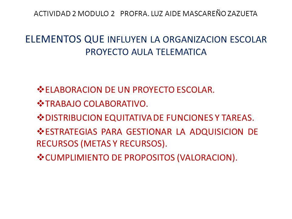 ACTIVIDAD 2 MODULO 2 PROFRA. LUZ AIDE MASCAREÑO ZAZUETA ELEMENTOS QUE INFLUYEN LA ORGANIZACION ESCOLAR PROYECTO AULA TELEMATICA ELABORACION DE UN PROY