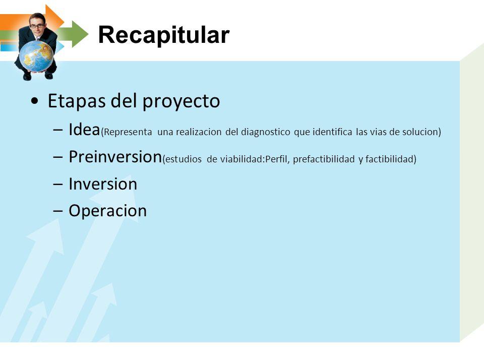 Recapitular Etapas del proyecto –Idea (Representa una realizacion del diagnostico que identifica las vias de solucion) –Preinversion (estudios de viabilidad:Perfil, prefactibilidad y factibilidad) –Inversion –Operacion