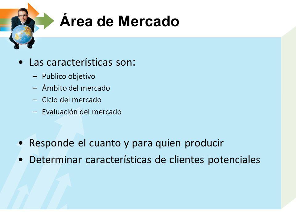 Área de Mercado Las características son : –Publico objetivo –Ámbito del mercado –Ciclo del mercado –Evaluación del mercado Responde el cuanto y para quien producir Determinar características de clientes potenciales