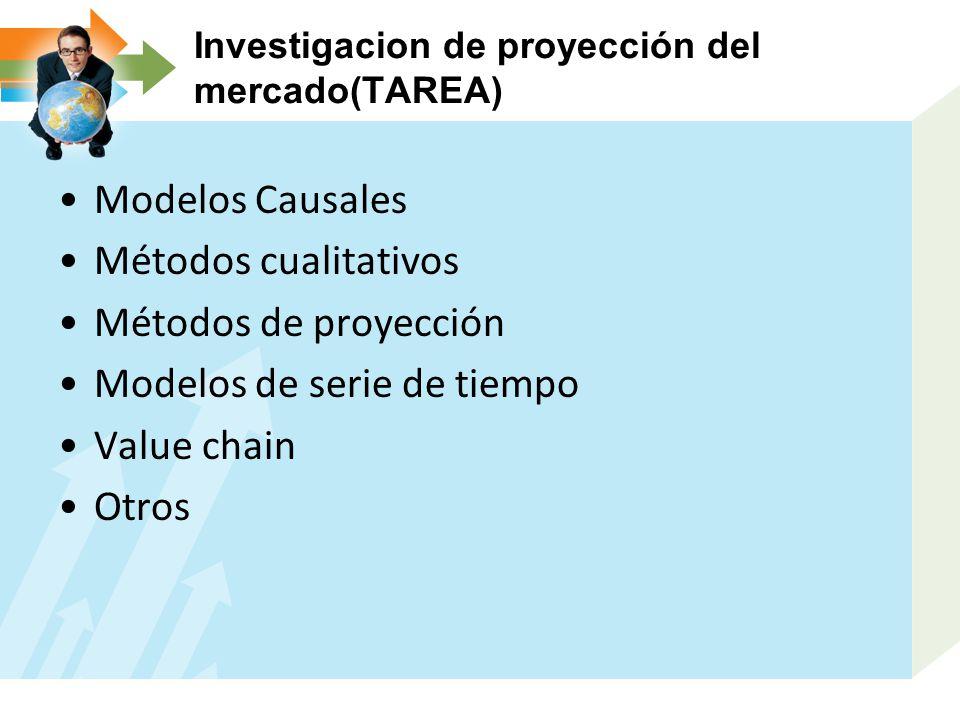 Investigacion de proyección del mercado(TAREA) Modelos Causales Métodos cualitativos Métodos de proyección Modelos de serie de tiempo Value chain Otros