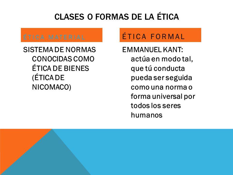 CLASES O FORMAS DE LA ÉTICA ÉTICA MATERIAL SISTEMA DE NORMAS CONOCIDAS COMO ÉTICA DE BIENES (ÉTICA DE NICOMACO) ÉTICA FORMAL EMMANUEL KANT: actúa en m