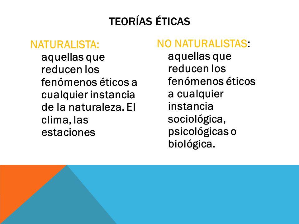 NATURALISTA: aquellas que reducen los fenómenos éticos a cualquier instancia de la naturaleza. El clima, las estaciones NO NATURALISTAS: aquellas que