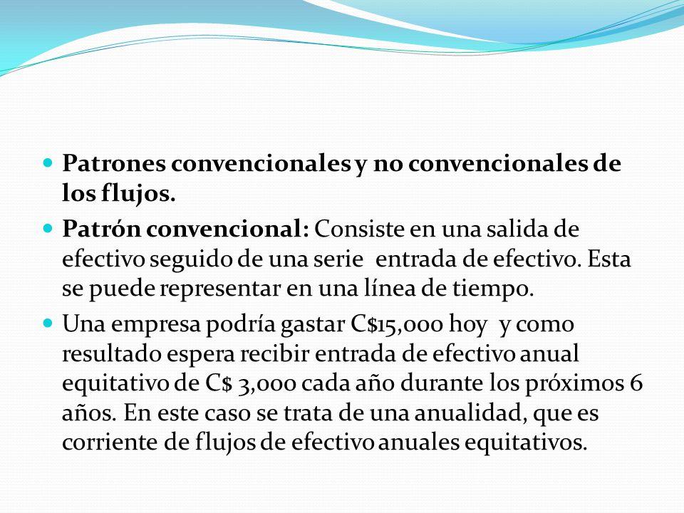 Patrones convencionales y no convencionales de los flujos. Patrón convencional: Consiste en una salida de efectivo seguido de una serie entrada de efe