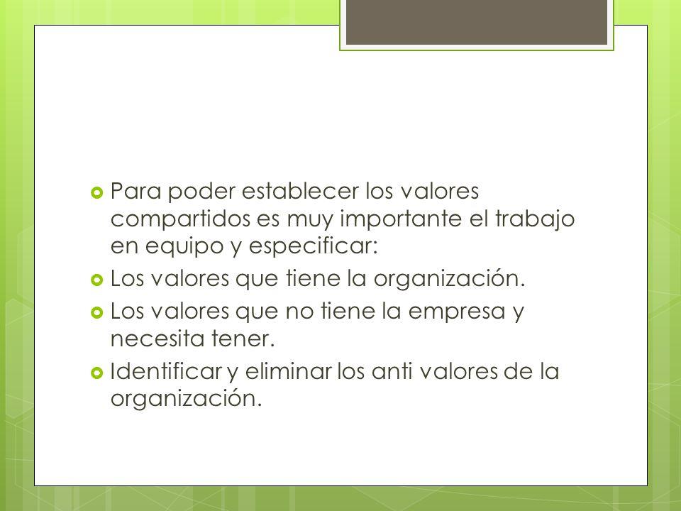 Para poder establecer los valores compartidos es muy importante el trabajo en equipo y especificar: Los valores que tiene la organización.