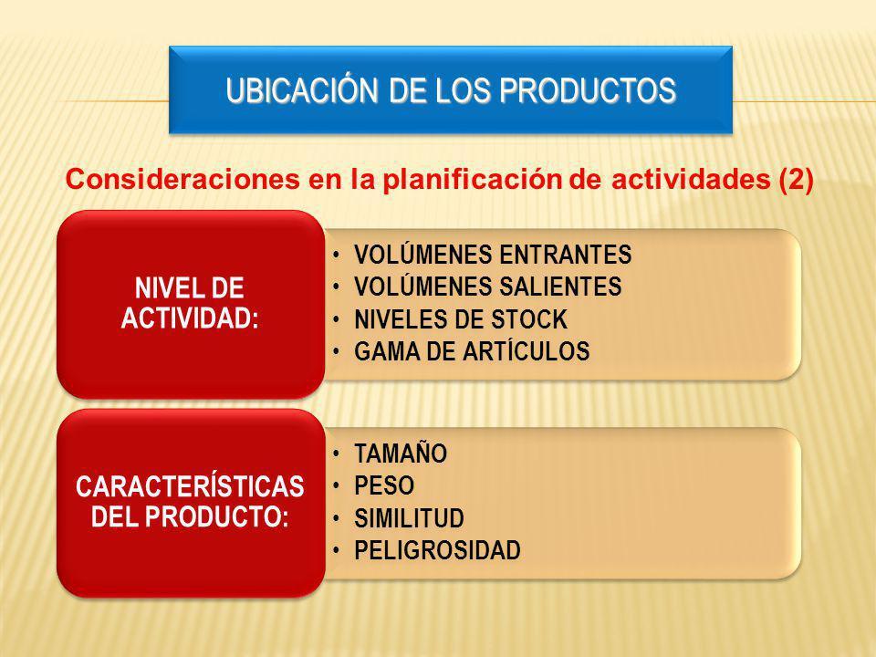 VOLÚMENES ENTRANTES VOLÚMENES SALIENTES NIVELES DE STOCK GAMA DE ARTÍCULOS NIVEL DE ACTIVIDAD: TAMAÑO PESO SIMILITUD PELIGROSIDAD CARACTERÍSTICAS DEL PRODUCTO: Consideraciones en la planificación de actividades (2) Ubicación de los productos UBICACIÓN DE LOS PRODUCTOS
