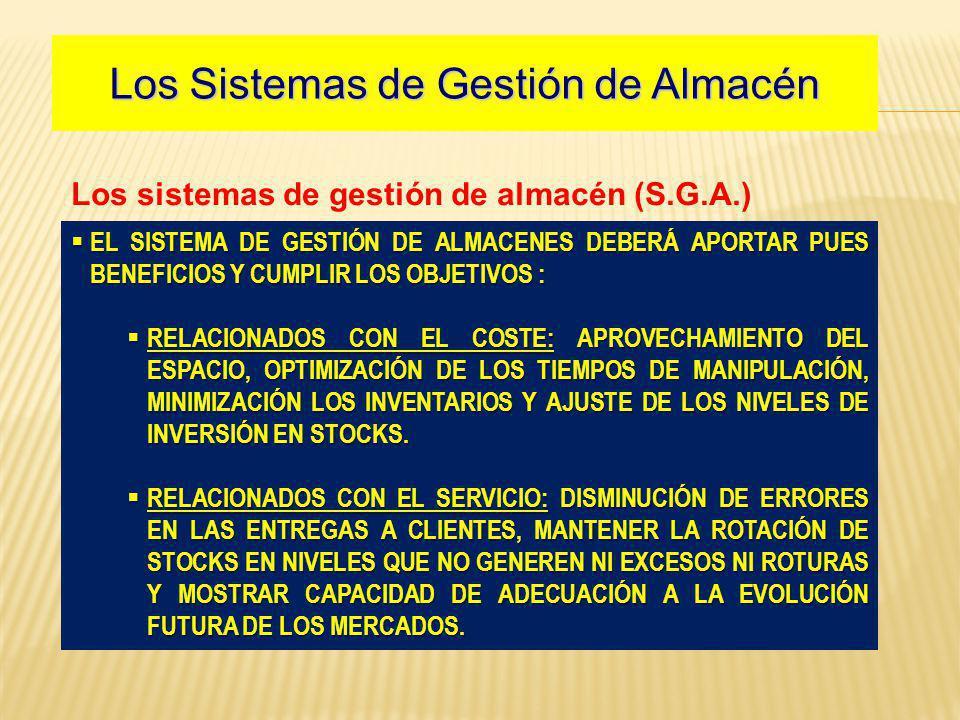 Los Sistemas de Gestión de Almacén Los sistemas de gestión de almacén (S.G.A.) EL SISTEMA DE GESTIÓN DE ALMACENES DEBERÁ APORTAR PUES BENEFICIOS Y CUMPLIR LOS OBJETIVOS : EL SISTEMA DE GESTIÓN DE ALMACENES DEBERÁ APORTAR PUES BENEFICIOS Y CUMPLIR LOS OBJETIVOS : RELACIONADOS CON EL COSTE: APROVECHAMIENTO DEL ESPACIO, OPTIMIZACIÓN DE LOS TIEMPOS DE MANIPULACIÓN, MINIMIZACIÓN LOS INVENTARIOS Y AJUSTE DE LOS NIVELES DE INVERSIÓN EN STOCKS.