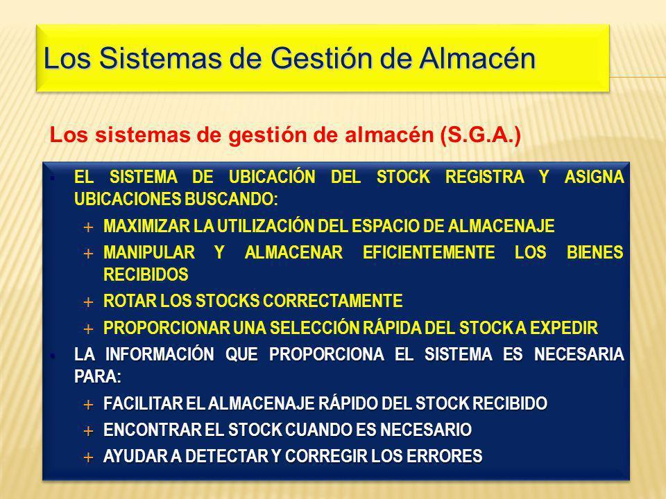 EL SISTEMA DE UBICACIÓN DEL STOCK REGISTRA Y ASIGNA UBICACIONES BUSCANDO: MAXIMIZAR LA UTILIZACIÓN DEL ESPACIO DE ALMACENAJE MANIPULAR Y ALMACENAR EFICIENTEMENTE LOS BIENES RECIBIDOS ROTAR LOS STOCKS CORRECTAMENTE PROPORCIONAR UNA SELECCIÓN RÁPIDA DEL STOCK A EXPEDIR LA INFORMACIÓN QUE PROPORCIONA EL SISTEMA ES NECESARIA PARA: LA INFORMACIÓN QUE PROPORCIONA EL SISTEMA ES NECESARIA PARA: FACILITAR EL ALMACENAJE RÁPIDO DEL STOCK RECIBIDO FACILITAR EL ALMACENAJE RÁPIDO DEL STOCK RECIBIDO ENCONTRAR EL STOCK CUANDO ES NECESARIO ENCONTRAR EL STOCK CUANDO ES NECESARIO AYUDAR A DETECTAR Y CORREGIR LOS ERRORES AYUDAR A DETECTAR Y CORREGIR LOS ERRORES EL SISTEMA DE UBICACIÓN DEL STOCK REGISTRA Y ASIGNA UBICACIONES BUSCANDO: MAXIMIZAR LA UTILIZACIÓN DEL ESPACIO DE ALMACENAJE MANIPULAR Y ALMACENAR EFICIENTEMENTE LOS BIENES RECIBIDOS ROTAR LOS STOCKS CORRECTAMENTE PROPORCIONAR UNA SELECCIÓN RÁPIDA DEL STOCK A EXPEDIR LA INFORMACIÓN QUE PROPORCIONA EL SISTEMA ES NECESARIA PARA: LA INFORMACIÓN QUE PROPORCIONA EL SISTEMA ES NECESARIA PARA: FACILITAR EL ALMACENAJE RÁPIDO DEL STOCK RECIBIDO FACILITAR EL ALMACENAJE RÁPIDO DEL STOCK RECIBIDO ENCONTRAR EL STOCK CUANDO ES NECESARIO ENCONTRAR EL STOCK CUANDO ES NECESARIO AYUDAR A DETECTAR Y CORREGIR LOS ERRORES AYUDAR A DETECTAR Y CORREGIR LOS ERRORES Los sistemas de gestión de almacén (S.G.A.) Los Sistemas de Gestión de Almacén