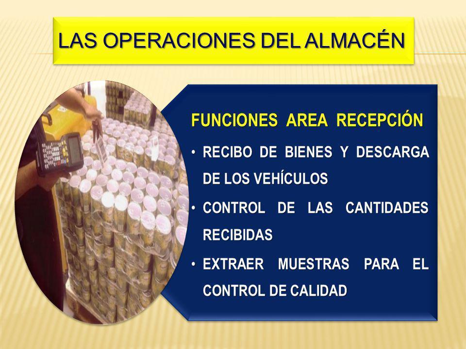 FUNCIONES AREA RECEPCIÓN RECIBO DE BIENES Y DESCARGA DE LOS VEHÍCULOS RECIBO DE BIENES Y DESCARGA DE LOS VEHÍCULOS CONTROL DE LAS CANTIDADES RECIBIDAS CONTROL DE LAS CANTIDADES RECIBIDAS EXTRAER MUESTRAS PARA EL CONTROL DE CALIDAD EXTRAER MUESTRAS PARA EL CONTROL DE CALIDAD Las operaciones del almacén LAS OPERACIONES DEL ALMACÉN