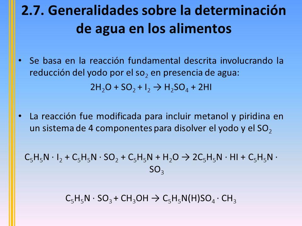 Se basa en la reacción fundamental descrita involucrando la reducción del yodo por el so 2 en presencia de agua: 2H 2 O + SO 2 + I 2 H 2 SO 4 + 2HI La reacción fue modificada para incluir metanol y piridina en un sistema de 4 componentes para disolver el yodo y el SO 2 C 5 H 5 N · I 2 + C 5 H 5 N · SO 2 + C 5 H 5 N + H 2 O 2C 5 H 5 N · HI + C 5 H 5 N · SO 3 C 5 H 5 N · SO 3 + CH 3 OH C 5 H 5 N(H)SO 4 · CH 3 2.7.