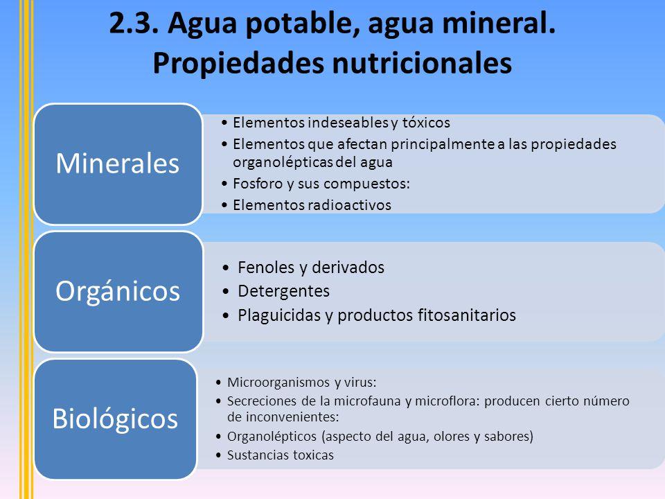 Límites permisibles de características químicas 2.4.