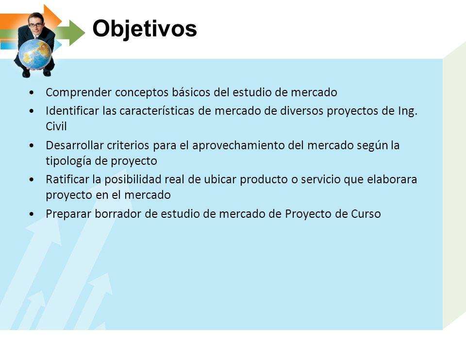 Objetivos Comprender conceptos básicos del estudio de mercado Identificar las características de mercado de diversos proyectos de Ing. Civil Desarroll