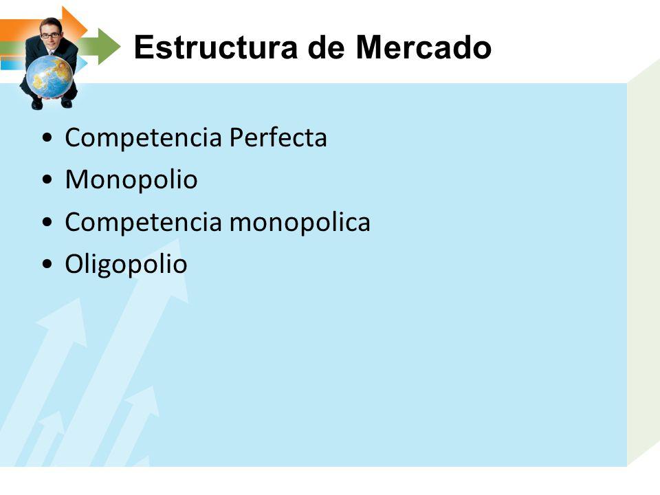 Estructura de Mercado Competencia Perfecta Monopolio Competencia monopolica Oligopolio
