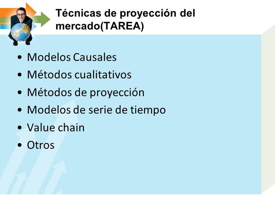 Técnicas de proyección del mercado(TAREA) Modelos Causales Métodos cualitativos Métodos de proyección Modelos de serie de tiempo Value chain Otros
