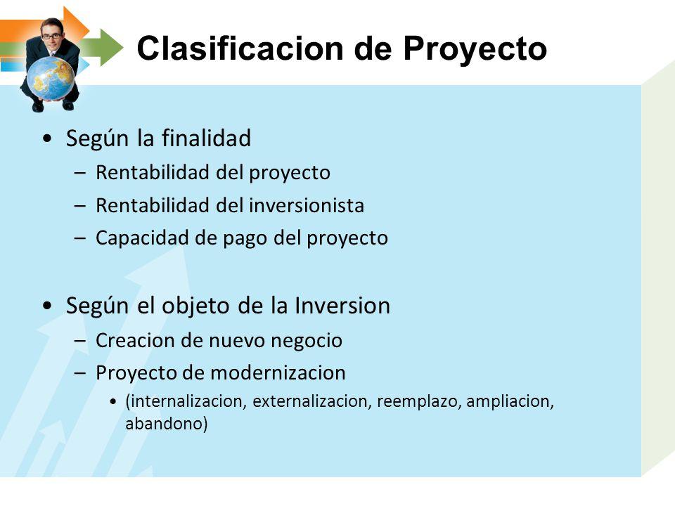 Clasificacion de Proyecto Según la finalidad –Rentabilidad del proyecto –Rentabilidad del inversionista –Capacidad de pago del proyecto Según el objet