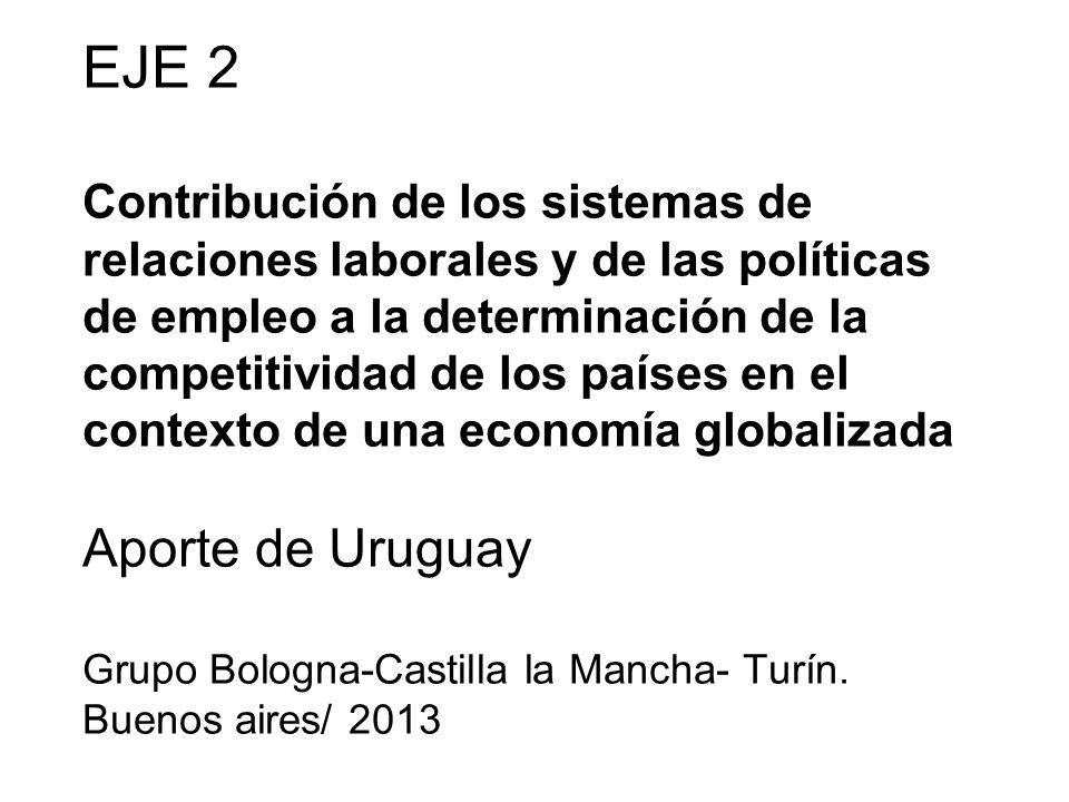 EJE 2 Contribución de los sistemas de relaciones laborales y de las políticas de empleo a la determinación de la competitividad de los países en el co