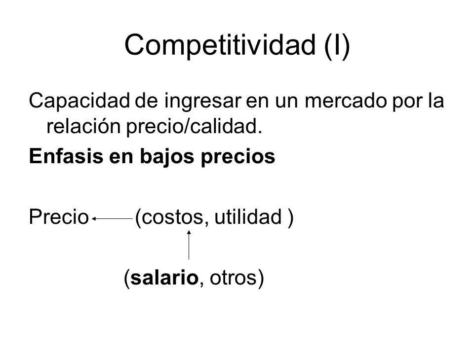 Competitividad (I) Capacidad de ingresar en un mercado por la relación precio/calidad. Enfasis en bajos precios Precio (costos, utilidad ) (salario, o