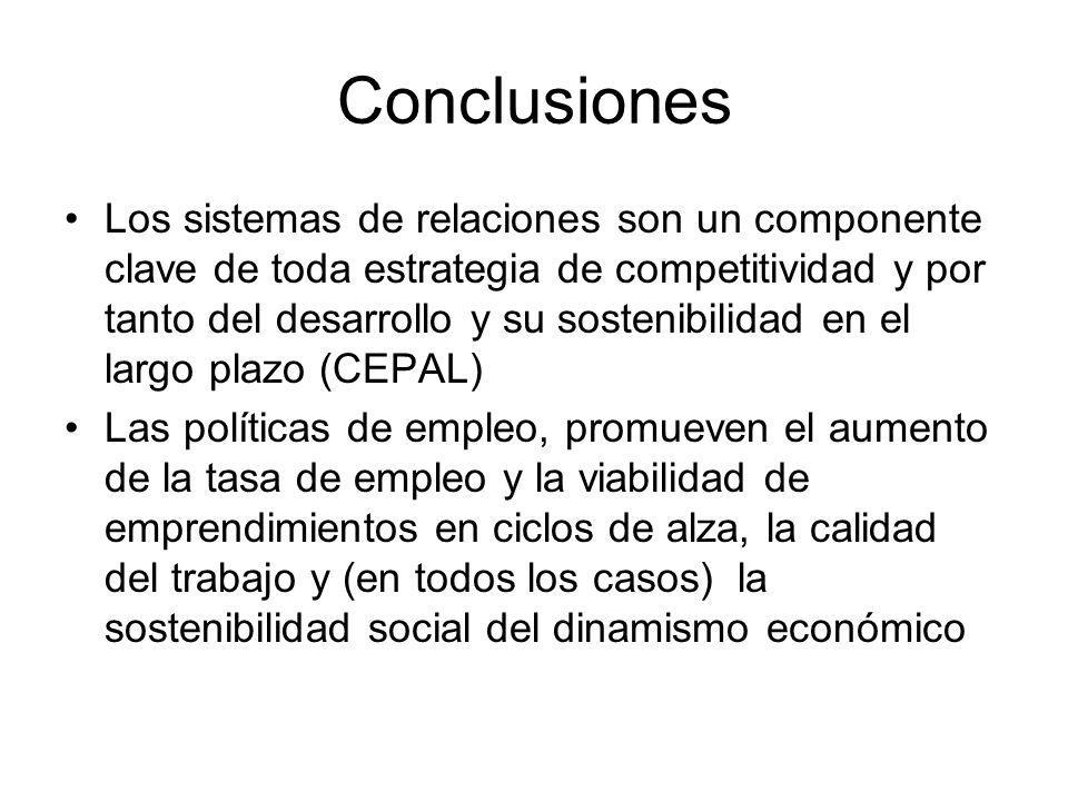 Conclusiones Los sistemas de relaciones son un componente clave de toda estrategia de competitividad y por tanto del desarrollo y su sostenibilidad en