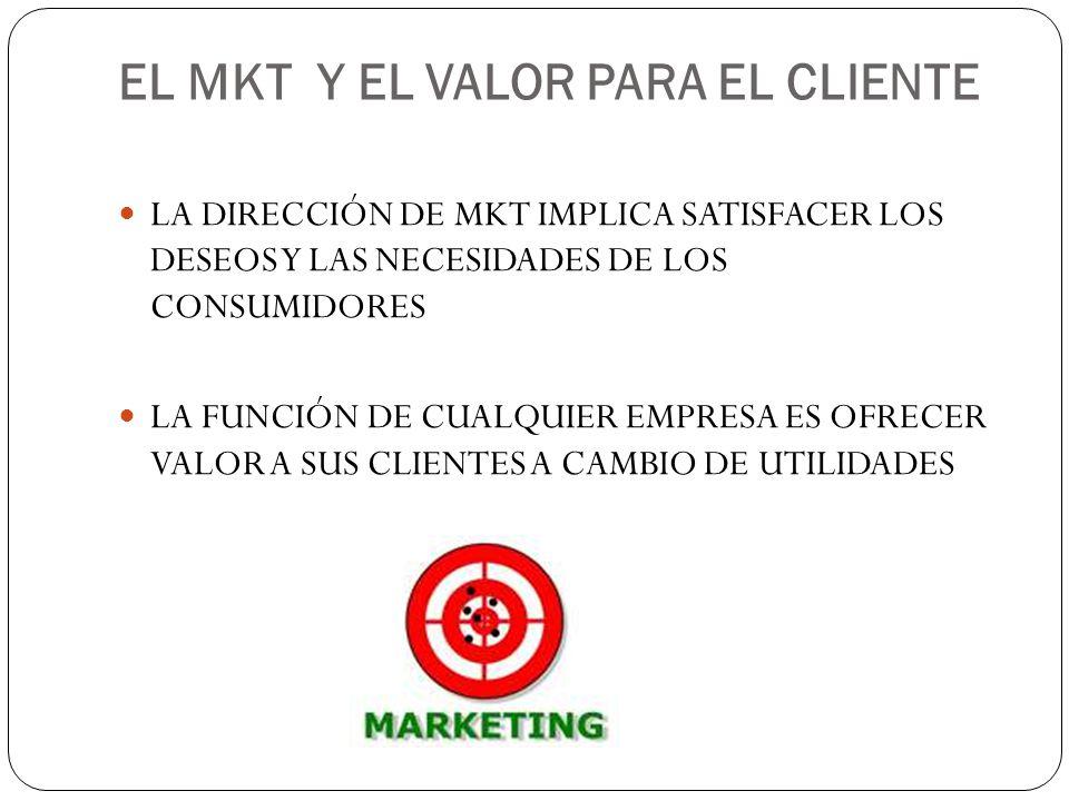 El Proceso de generación de valor Secuencia tradicional de mkt: una empresa fabrica algo y después lo vende.