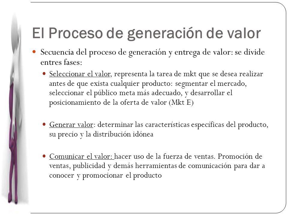 Secuencia del proceso de generación y entrega de valor: se divide entres fases: Seleccionar el valor, representa la tarea de mkt que se desea realizar