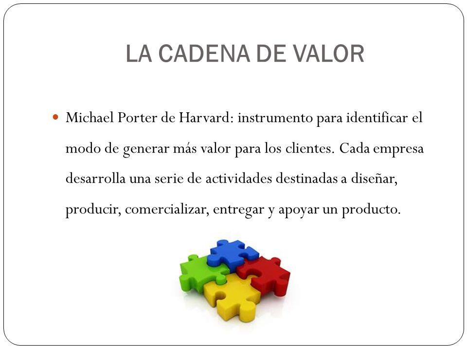 LA CADENA DE VALOR Michael Porter de Harvard: instrumento para identificar el modo de generar más valor para los clientes. Cada empresa desarrolla una