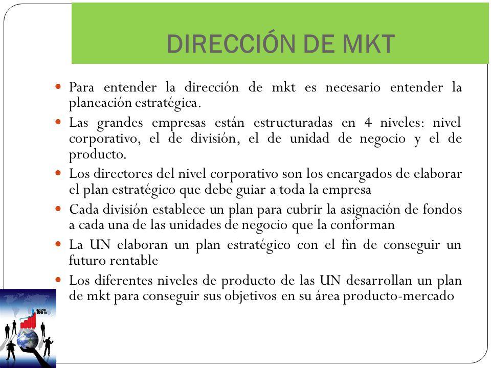 DIRECCIÓN DE MKT Para entender la dirección de mkt es necesario entender la planeación estratégica. Las grandes empresas están estructuradas en 4 nive