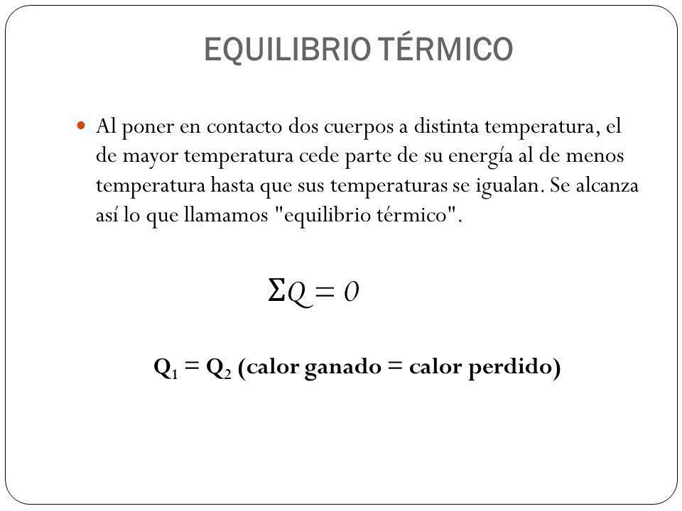 EQUILIBRIO TÉRMICO Al poner en contacto dos cuerpos a distinta temperatura, el de mayor temperatura cede parte de su energía al de menos temperatura h