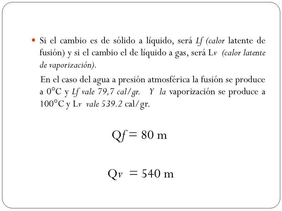 Si el cambio es de sólido a líquido, será Lf (calor latente de fusión) y si el cambio el de líquido a gas, será Lv (calor latente de vaporización). En