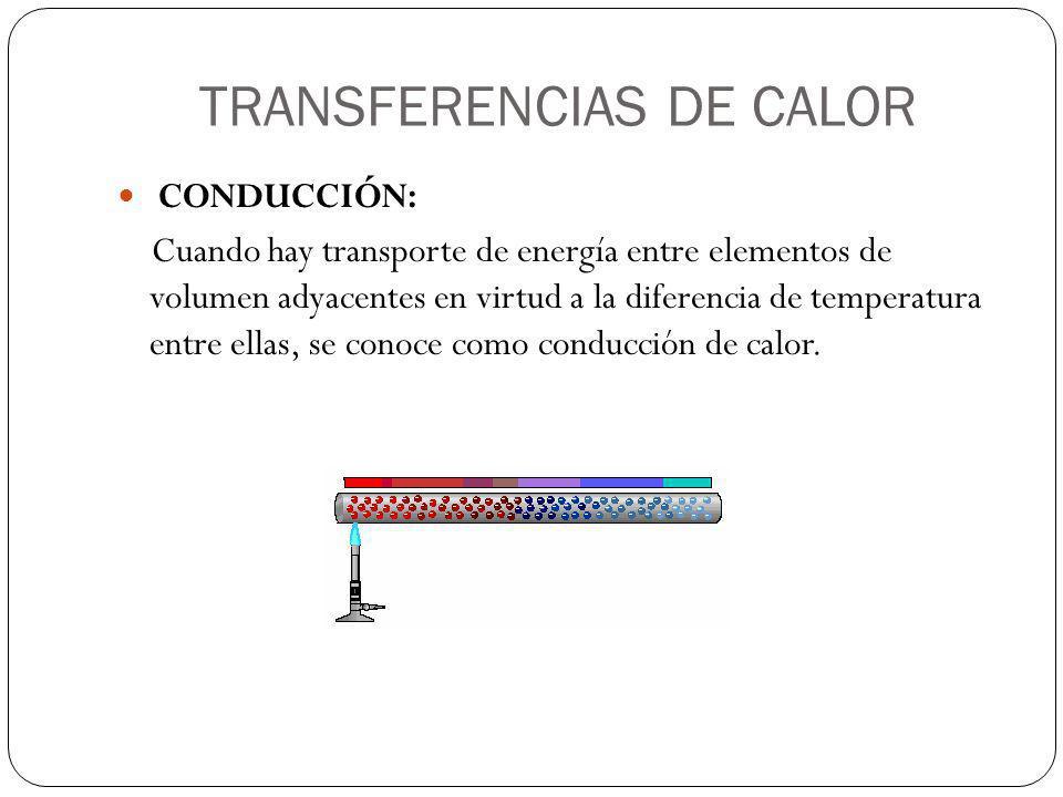 TRANSFERENCIAS DE CALOR CONDUCCIÓN: Cuando hay transporte de energía entre elementos de volumen adyacentes en virtud a la diferencia de temperatura en