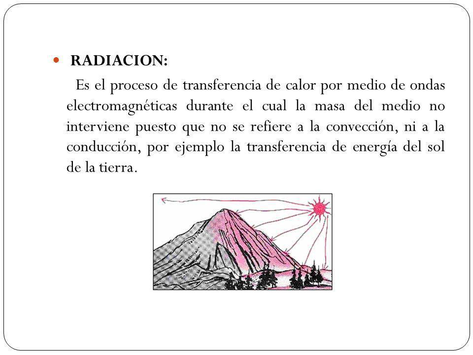 RADIACION: Es el proceso de transferencia de calor por medio de ondas electromagnéticas durante el cual la masa del medio no interviene puesto que no