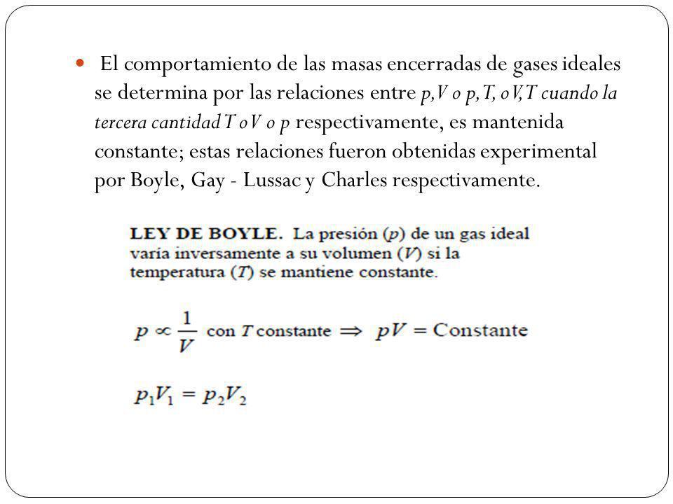 El comportamiento de las masas encerradas de gases ideales se determina por las relaciones entre p, V o p, T, o V, T cuando la tercera cantidad T o V