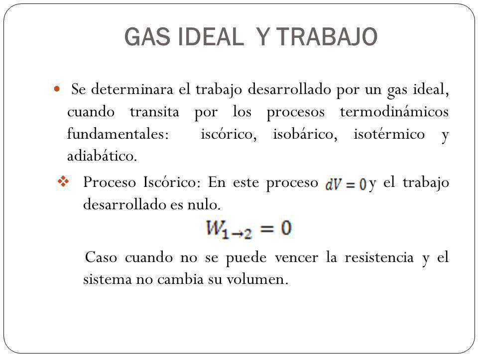 GAS IDEAL Y TRABAJO Se determinara el trabajo desarrollado por un gas ideal, cuando transita por los procesos termodinámicos fundamentales: iscórico,
