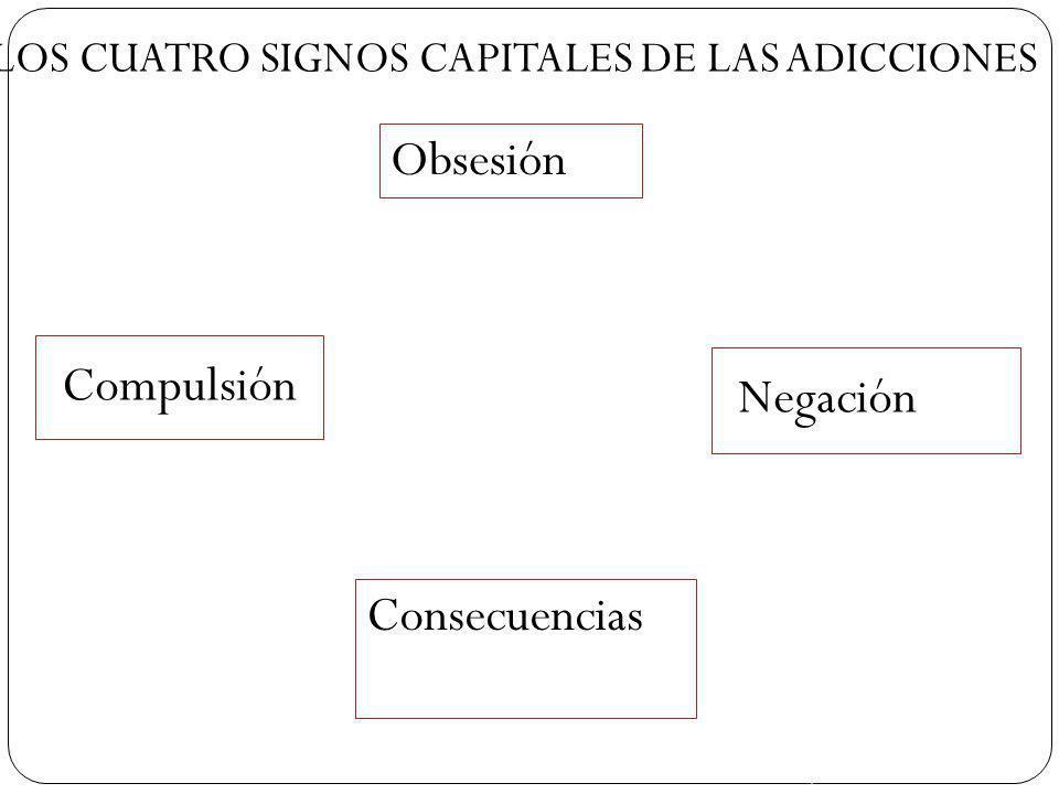 LOS CUATRO SIGNOS CAPITALES DE LAS ADICCIONES Obsesión Compulsión Consecuencias Negación