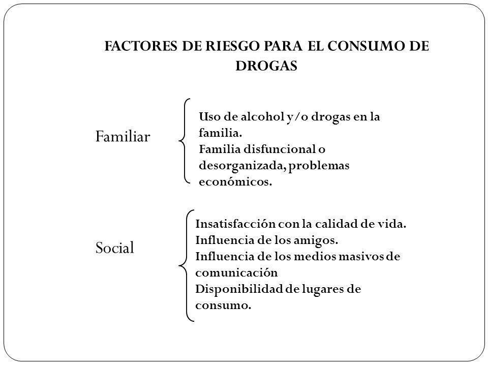 FACTORES DE RIESGO PARA EL CONSUMO DE DROGAS Familiar Uso de alcohol y/o drogas en la familia. Familia disfuncional o desorganizada, problemas económi