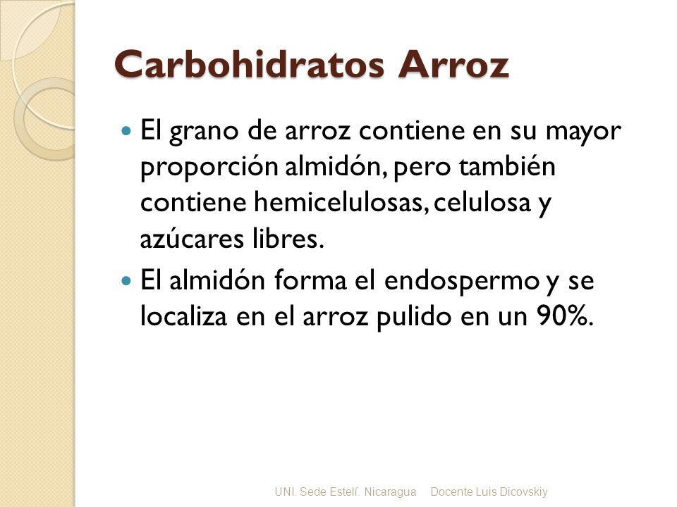 Carbohidratos Arroz El grano de arroz contiene en su mayor proporción almidón, pero también contiene hemicelulosas, celulosa y azúcares libres. El alm