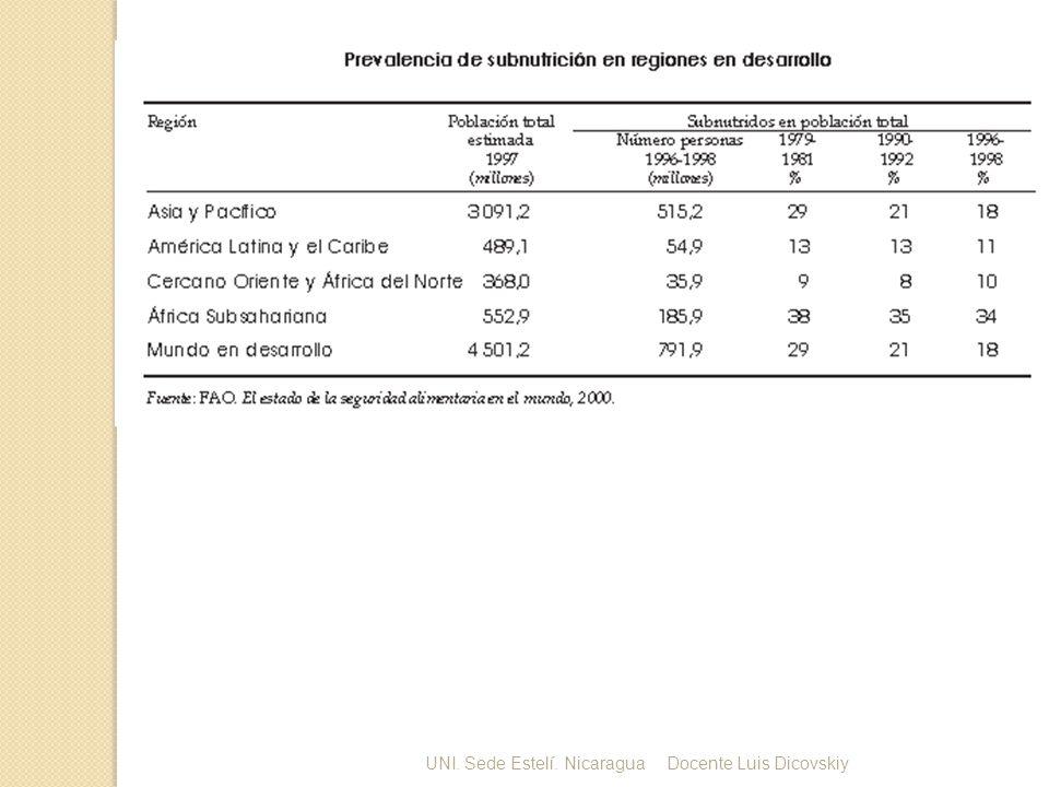 Comparaciones nutritivas AlimentoProteína (g) Grasa (g) Ceniza (g) Fibra cruda (g) Carbo hidratos (g) Energía (kcal) Arroz (pardo) 7.92,71,31,076,0362 Trigo11,62,01,62,071,0348 Maíz9.24,61,22,873,0358 Sorgo10,43,11,62,070.7329 UNI.