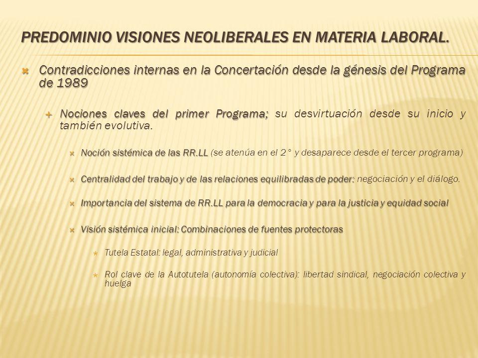 PREDOMINIO VISIONES NEOLIBERALES EN MATERIA LABORAL. Contradicciones internas en la Concertación desde la génesis del Programa de 1989 Contradicciones