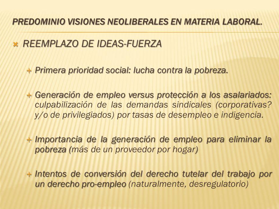 PREDOMINIO VISIONES NEOLIBERALES EN MATERIA LABORAL. REEMPLAZO DE IDEAS-FUERZA REEMPLAZO DE IDEAS-FUERZA Primera prioridad social: lucha contra la pob
