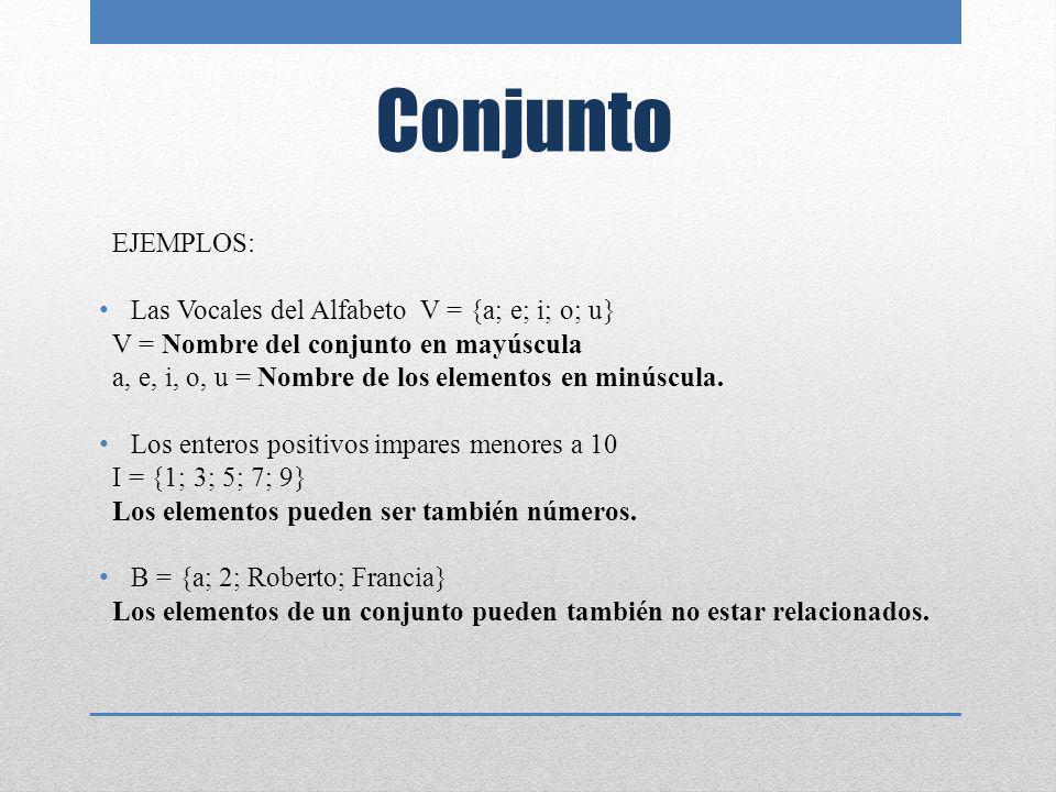 Elementos de un conjunto Son los objetos que componen un conjunto, también se les conoce como miembros.